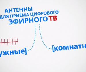 Как настроить антенну для приема цифрового эфирного ТВ