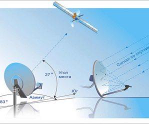 Как работает спутниковая антенна?